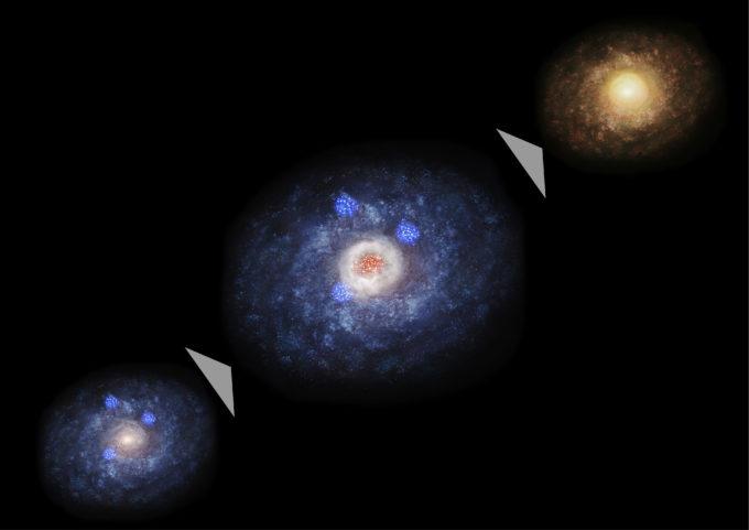 Diagrama de la evolución de una galaxia. Primero la galaxia es dominada por el disco (izquierda), y luego se genera un intenso proceso de formación estelar en la enorme nube de polvo y gas situada en su centro (centro). Por último, la galaxia es dominada por el bulbo estelar y se convierte en una galaxia elíptica o lenticular. Créditos: NAOJ