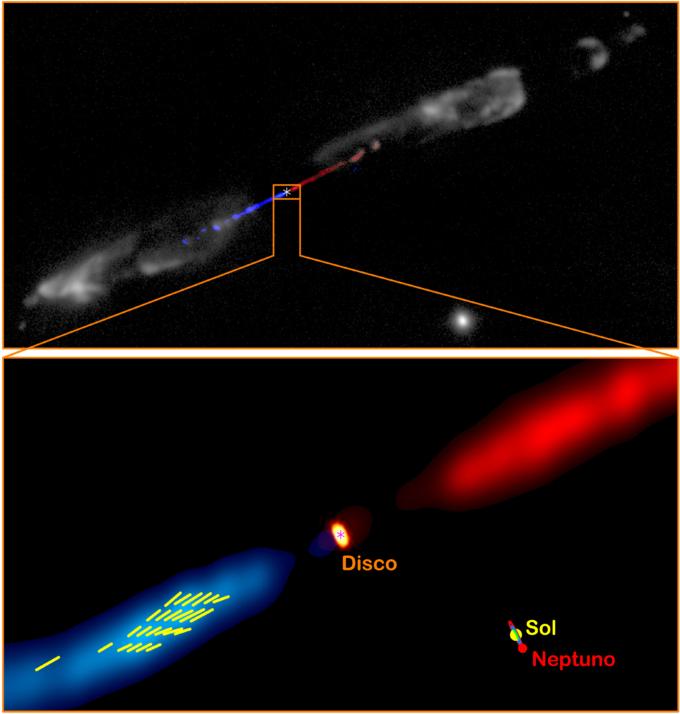Figura 1: detección de polarización lineal de SiO con ALMA en el chorro HH 211. Arriba: imagen compuesta del chorro HH 211 y el flujo que lo rodea. Las imágenes en azul y en rojo muestran el lado del chorro que se acerca a nosotros y el que se aleja, respectivamente, en SiO (basado en Lee et al. 2009). La imagen gris muestra el chorro en H2 (basado en Hirano et al. 2006). Abajo: acercamiento a la parte interna del chorro, a 700 UA de la protoestrella central. La imagen naranja muestra el disco de acreción detectado recientemente con ALMA (Lee et al. 2018). Las imágenes en azul y en rojo muestran los lados del chorro interno que presentan desplazamiento al azul y desplazamiento al rojo, de acuerdo con la observación realizada. Las líneas amarillas muestran las orientaciones de la polarización lineal de SiO en el chorro. En la esquina inferior derecha se muestra un sistema solar a escala para fines de comparación. En ambas imágenes los asteriscos señalan la posible posición de la protoestrella central. Créditos: ALMA (ESO/NAOJ/NRAO)/Lee et al.