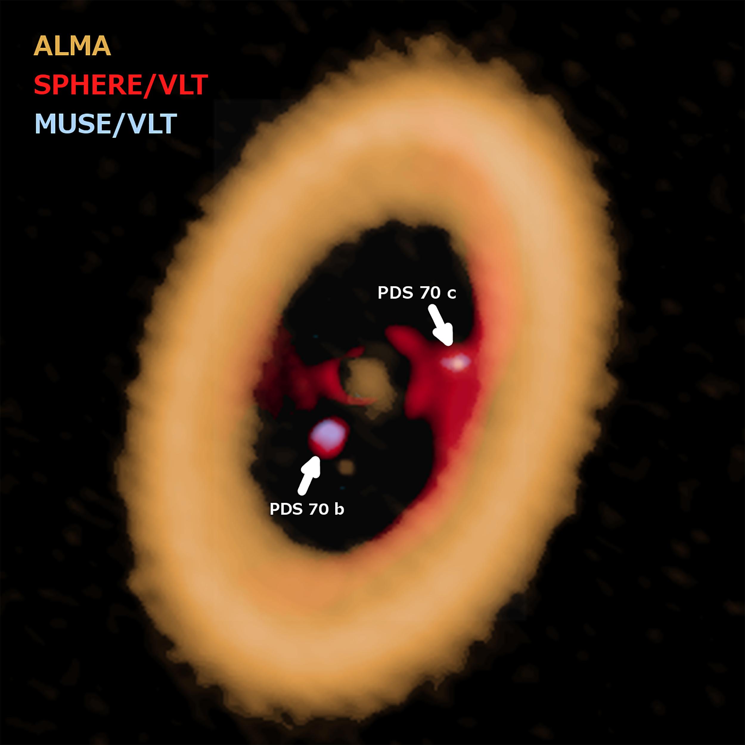 <p>Imagen compuesta de PDS 70. Al comparar los nuevos datos de ALMA con las observaciones anteriores de VLT, los astrónomos determinaron que el joven planeta designado como PDS 70 c tiene un disco circumplanetario, una característica que se cree que es el lugar de nacimiento de lunas. Crédito: ALMA (ESO/NOAJ/NRAO) A. Isella; ESO.</p>