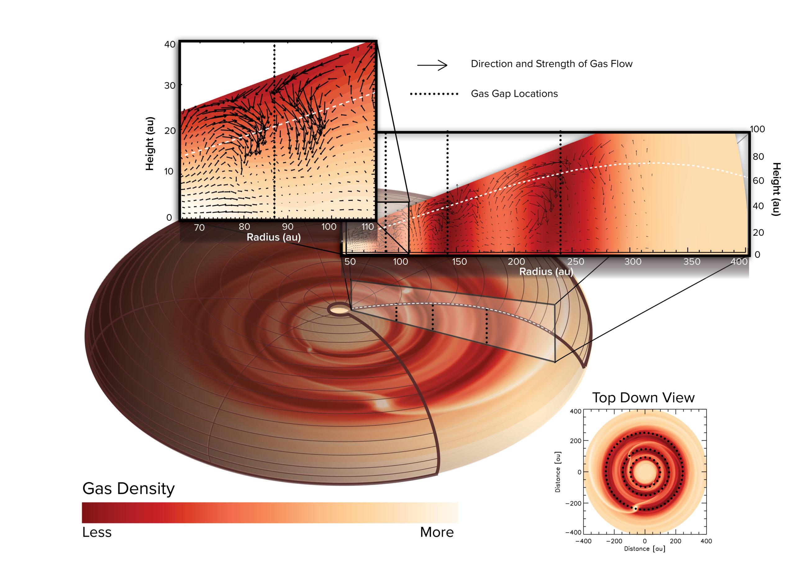 ALMA presencia formación de planetas