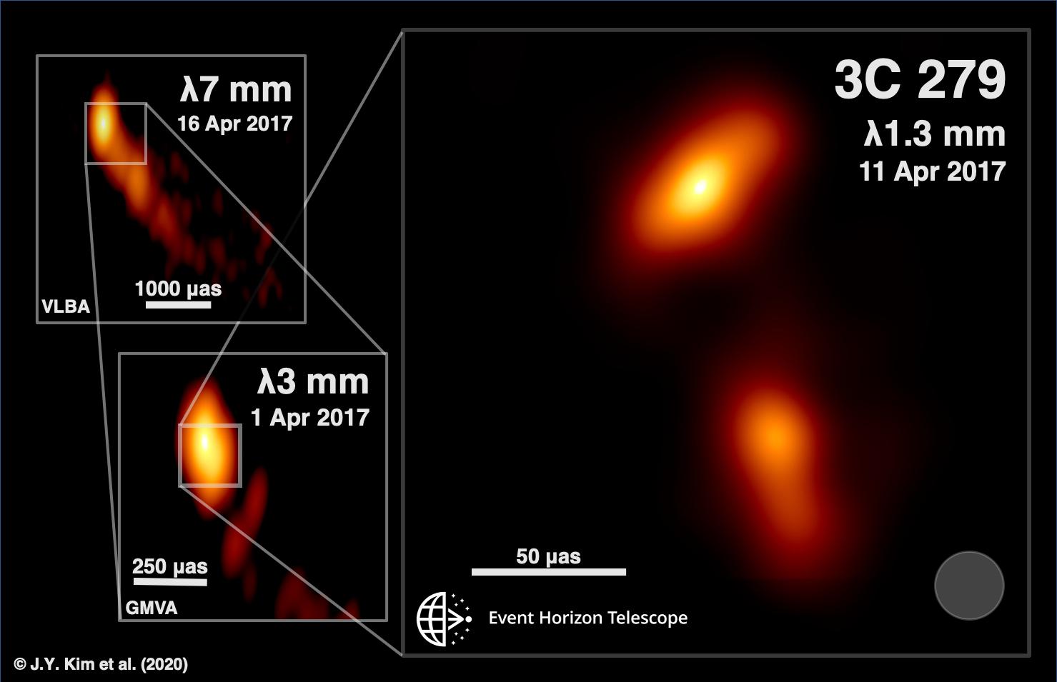 : Ilustración de la estructura del chorro 3C 279 en múltiples longitudes de onda en abril de 2017. En cada recuadro se muestra la fecha, el instrumento y la longitud de onda correspondientes. Créditos: J. Y. Kim (MPIfR), Programa Blazar de la Universidad de Boston y Event Horizon Telescope.