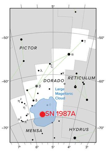La Supernova 1987A se encuentra a 163.000años luz en el cielo austral, en la Gran Nube de Magallanes, una galaxia satélite a la Vía Láctea. Crédito: NRAO/AUI/NSF, IAU, Sky & Telescope