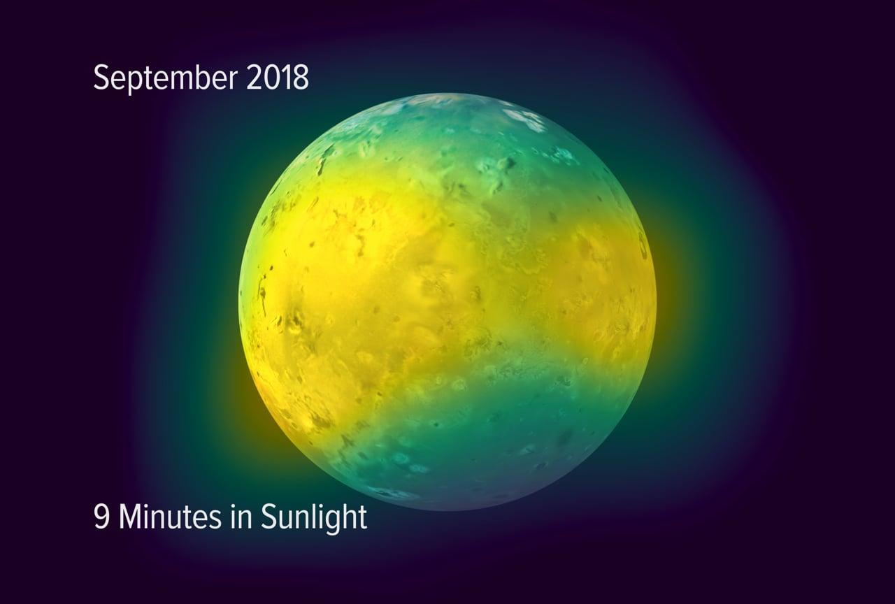 ALMA Shows Volcanic Impact on Io's Atmosphere