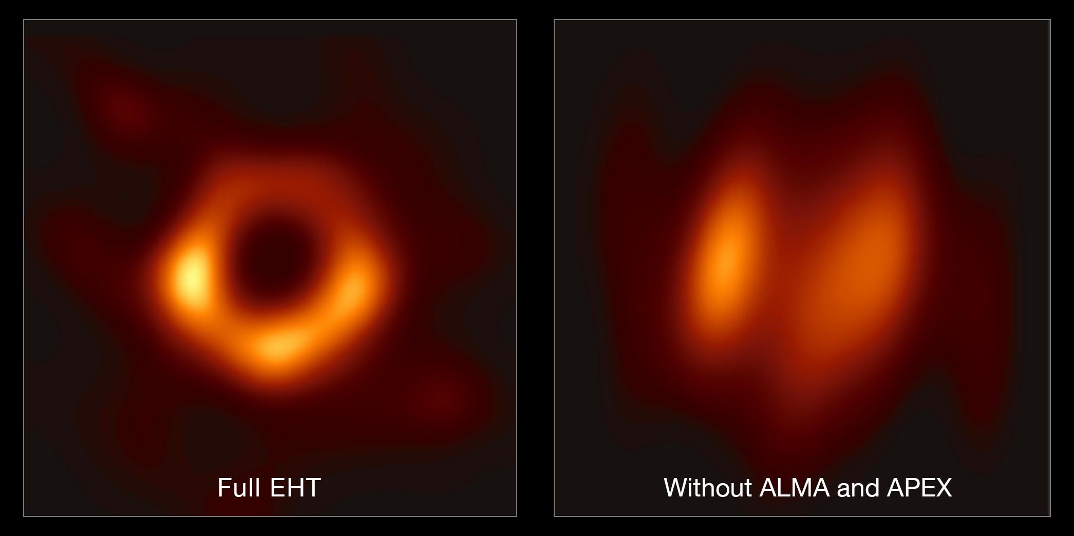 Esta imagen muestra el aporte de ALMA y APEX al EHT. La imagen de la izquierda muestra una reconstrucción de la imagen del agujero negro usando todo el conjunto del Telescopio de Horizonte de Sucesos (incluyendo a ALMA y APEX); la imagen de la derecha muestra como luciría la reconstrucción sin los datos de ALMA y APEX. La diferencia muestra claramente el aporte crucial que ALMA y APEX tuvieron en las observaciones. Crédito: EHT Collaboration