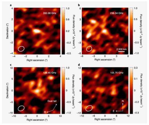 Compact pebbles and the evolution of volatiles in the interstellar comet 2I/Borisov