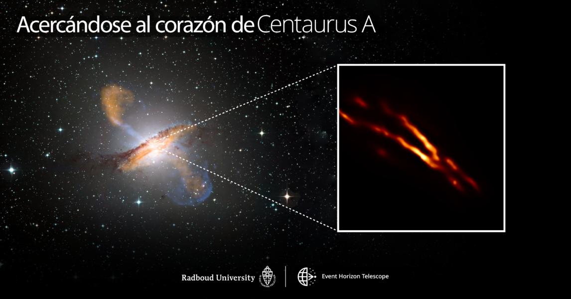 EHT apunta al corazón oscuro de la radiogalaxia más cercana